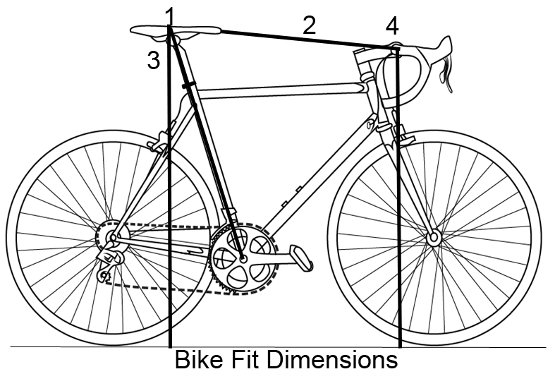 bike fit diagram copy?w=584 consistent bike fit fortune cookie zen